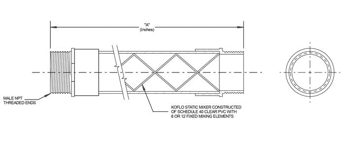 "Koflo 3//4/"" Static Mixer 3//4-40C-4-12-2  Process Mixer  Schedule 40 PVC  New"