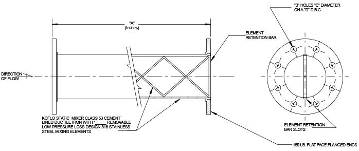 static and dynamic pressure pdf